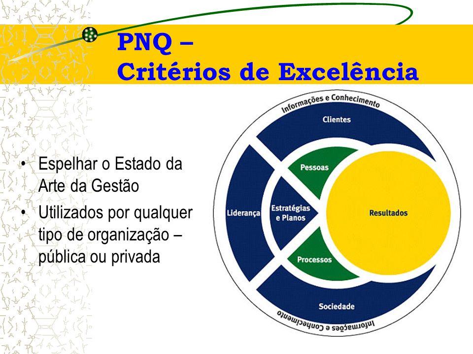 Premiar as empresas que se distinguem dentro de padrões de implantação da qualidad e Disseminar os conceitos básicos para se atingir a excelência em q