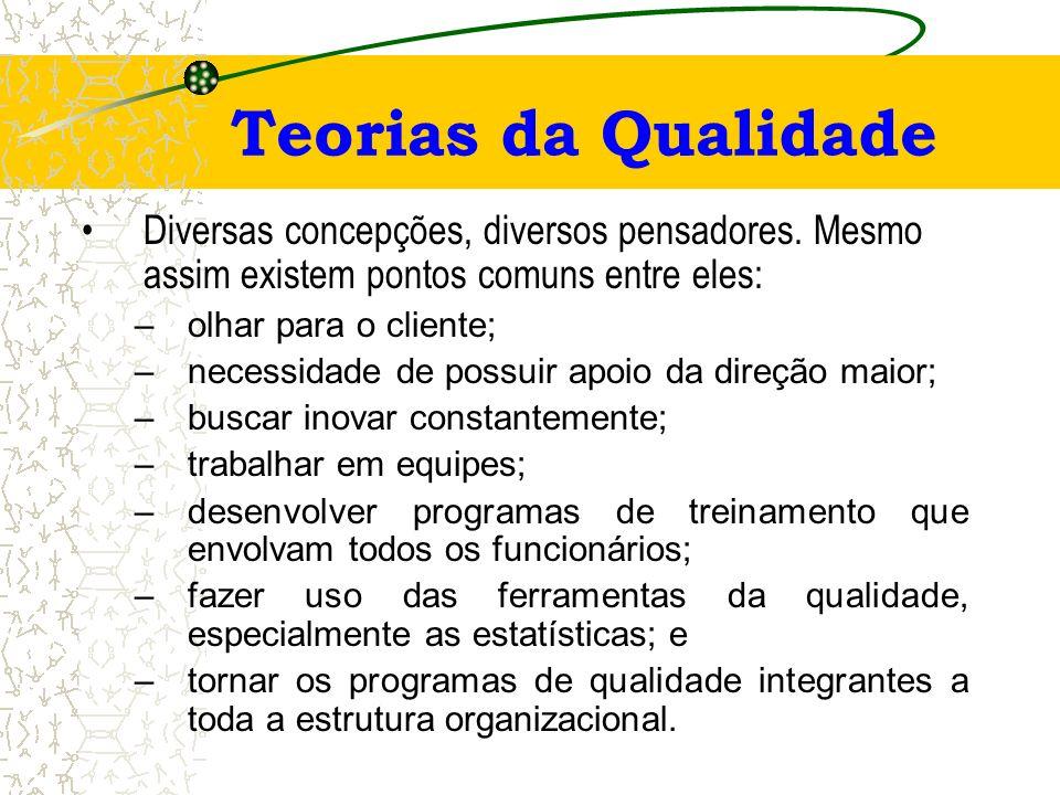 Teorias da Qualidade qualidade pode ser definida como um conjunto de procedimentos que se iniciam com o conhecimento das necessidades e expectativas d