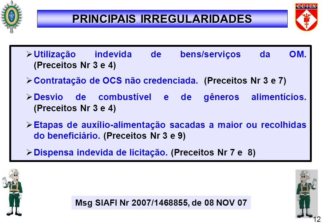 Utilização indevida de bens/serviços da OM. (Preceitos Nr 3 e 4) Contratação de OCS não credenciada. (Preceitos Nr 3 e 7) Desvio de combustível e de g
