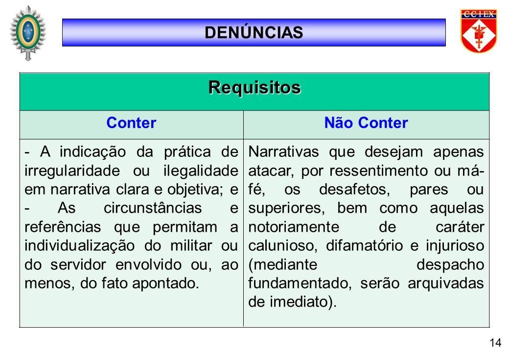 DENÚNCIAS 14Requisitos ConterNão Conter - A indicação da prática de irregularidade ou ilegalidade em narrativa clara e objetiva; e - As circunstâncias