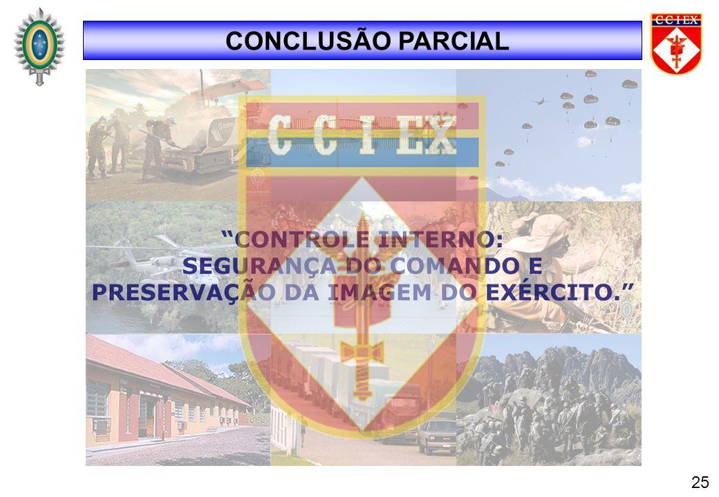 CONCLUSÃO PARCIAL 25