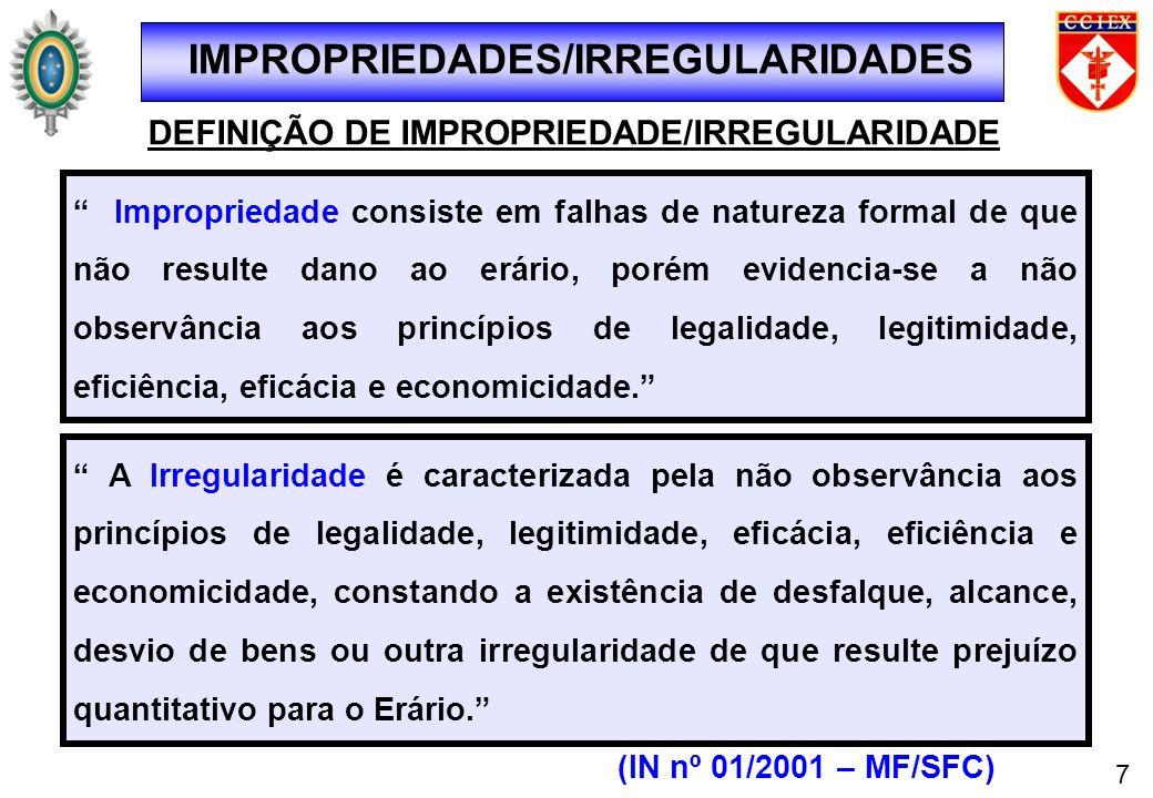 IMPROPRIEDADES/IRREGULARIDADES A Irregularidade é caracterizada pela não observância aos princípios de legalidade, legitimidade, eficácia, eficiência