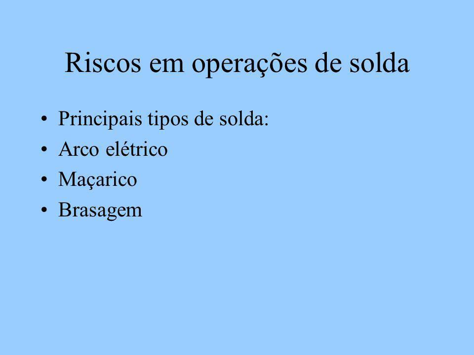Riscos em operações de solda Principais tipos de solda: Arco elétrico Maçarico Brasagem
