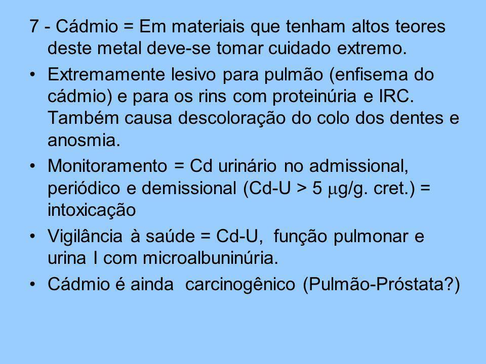 7 - Cádmio = Em materiais que tenham altos teores deste metal deve-se tomar cuidado extremo. Extremamente lesivo para pulmão (enfisema do cádmio) e pa