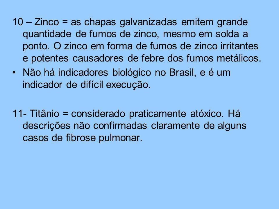 10 – Zinco = as chapas galvanizadas emitem grande quantidade de fumos de zinco, mesmo em solda a ponto. O zinco em forma de fumos de zinco irritantes