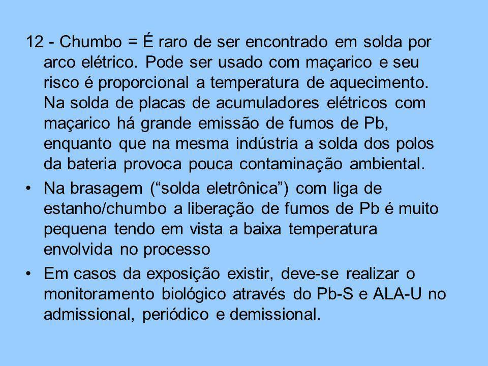 12 - Chumbo = É raro de ser encontrado em solda por arco elétrico. Pode ser usado com maçarico e seu risco é proporcional a temperatura de aquecimento
