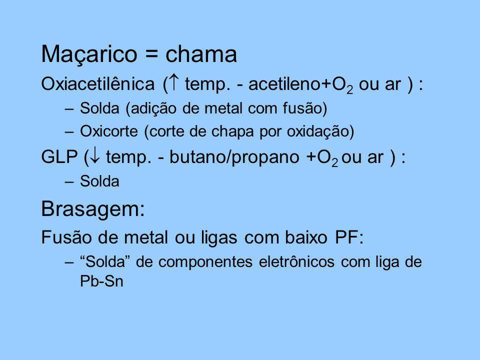 Maçarico = chama Oxiacetilênica ( temp. - acetileno+O 2 ou ar ) : –Solda (adição de metal com fusão) –Oxicorte (corte de chapa por oxidação) GLP ( tem