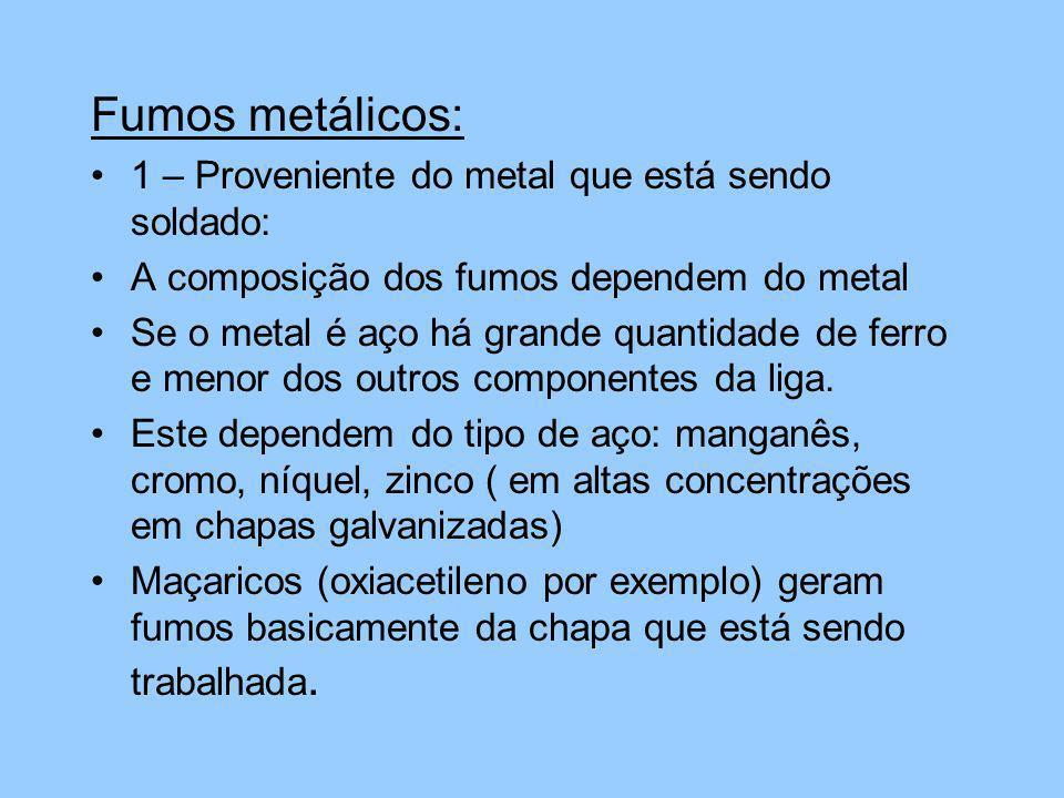 Fumos metálicos: 1 – Proveniente do metal que está sendo soldado: A composição dos fumos dependem do metal Se o metal é aço há grande quantidade de fe