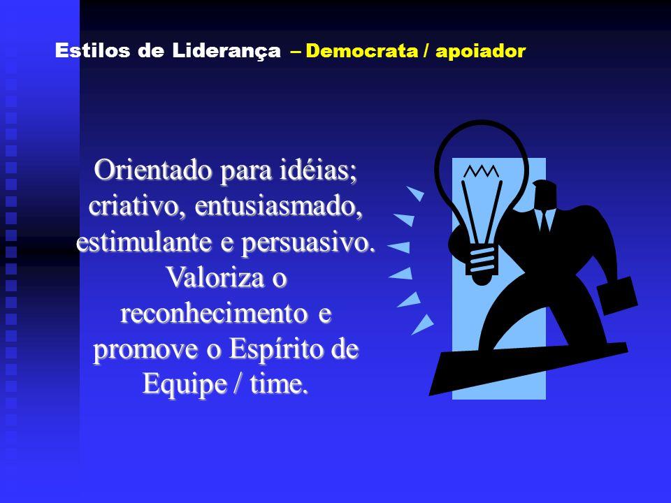 Estilos de Liderança – Democrata / apoiador Orientado para idéias; criativo, entusiasmado, estimulante e persuasivo. Valoriza o reconhecimento e promo