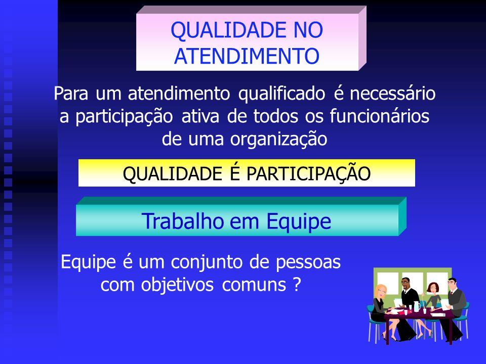 Para um atendimento qualificado é necessário a participação ativa de todos os funcionários de uma organização QUALIDADE NO ATENDIMENTO Trabalho em Equ
