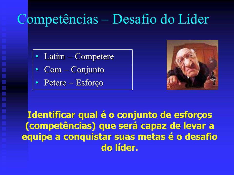 Competências – Desafio do Líder Latim – CompetereLatim – Competere Com – ConjuntoCom – Conjunto Petere – EsforçoPetere – Esforço Identificar qual é o