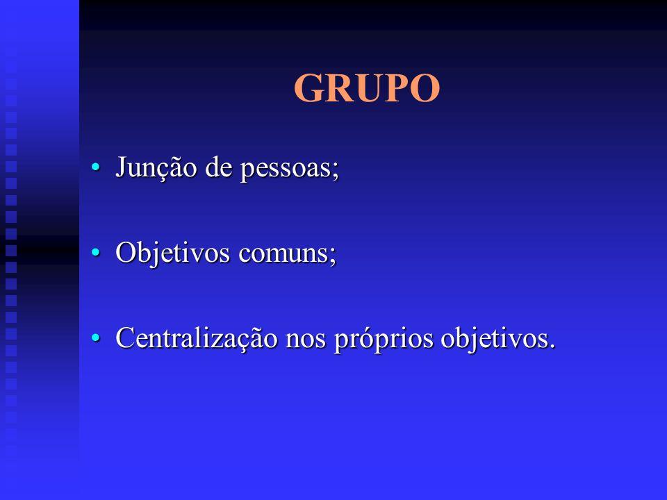 GRUPO Junção de pessoas;Junção de pessoas; Objetivos comuns;Objetivos comuns; Centralização nos próprios objetivos.Centralização nos próprios objetivo