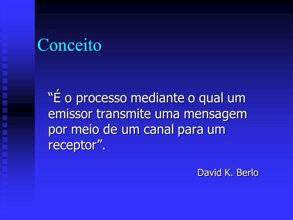 Conceito É o processo mediante o qual um emissor transmite uma mensagem por meio de um canal para um receptor. David K. Berlo