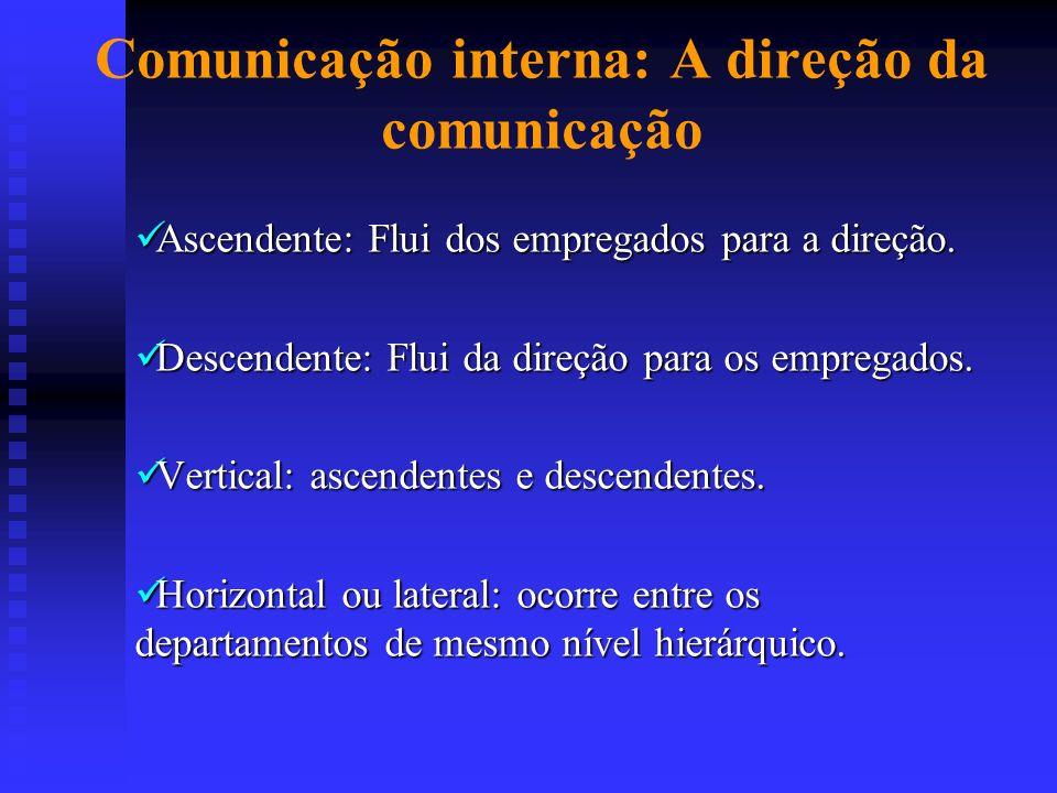 Comunicação interna: A direção da comunicação Ascendente: Flui dos empregados para a direção. Ascendente: Flui dos empregados para a direção. Descende