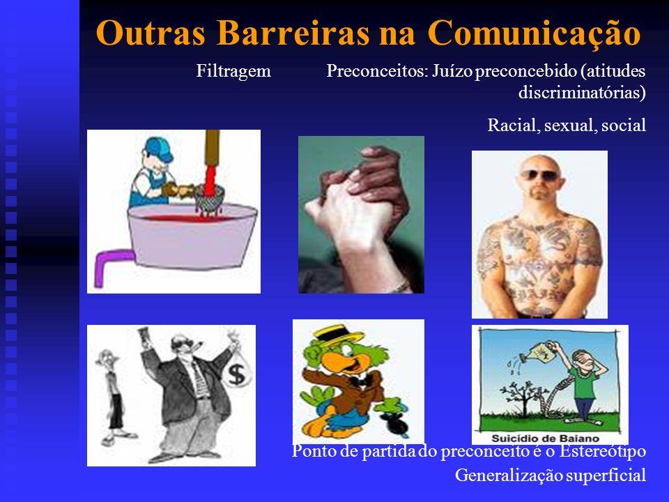 Outras Barreiras na Comunicação Filtragem Preconceitos: Juízo preconcebido (atitudes discriminatórias) Racial, sexual, social Ponto de partida do prec