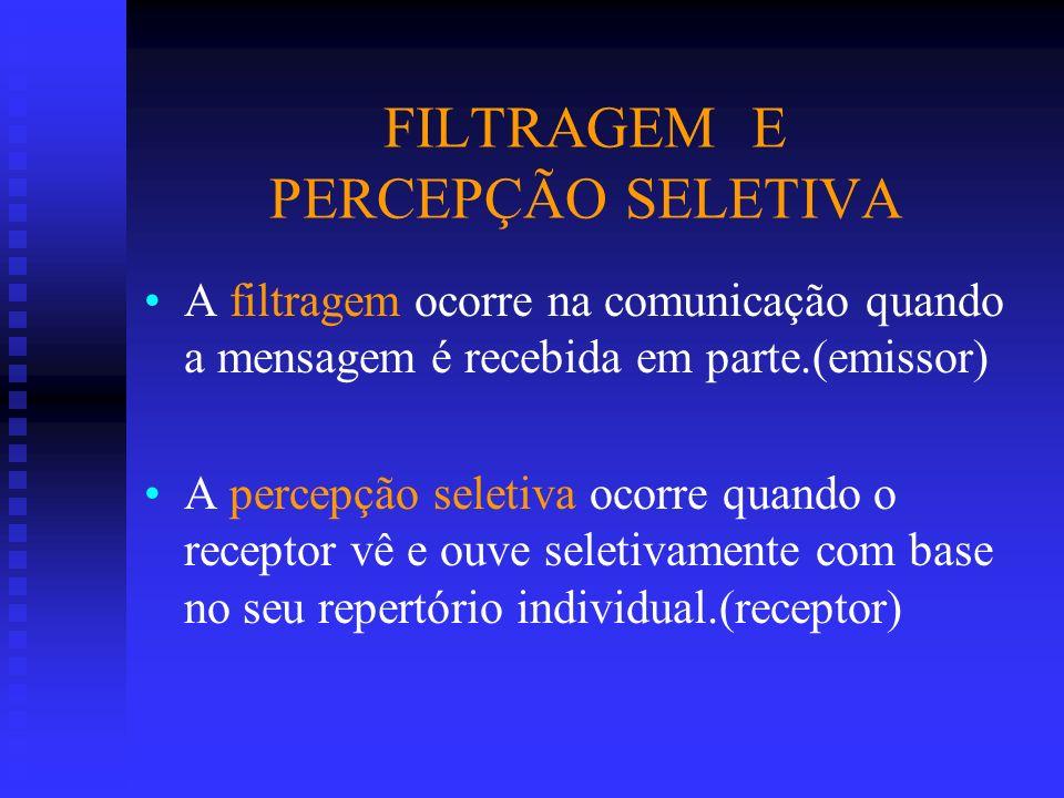 FILTRAGEM E PERCEPÇÃO SELETIVA A filtragem ocorre na comunicação quando a mensagem é recebida em parte.(emissor) A percepção seletiva ocorre quando o