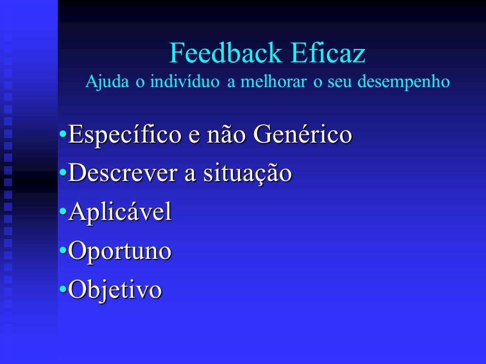 Feedback Eficaz Ajuda o indivíduo a melhorar o seu desempenho Específico e não GenéricoEspecífico e não Genérico Descrever a situaçãoDescrever a situa