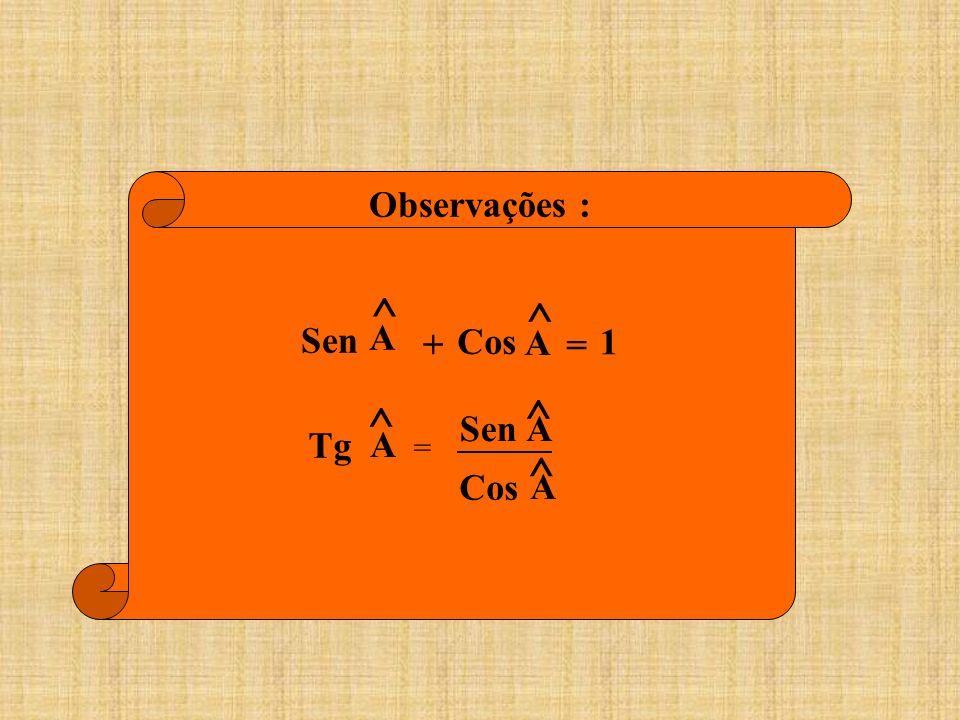 Sen ^ A + Cos ^ A = Tg ^ A = ^ Cos A Sen ^ A 1 Observações :