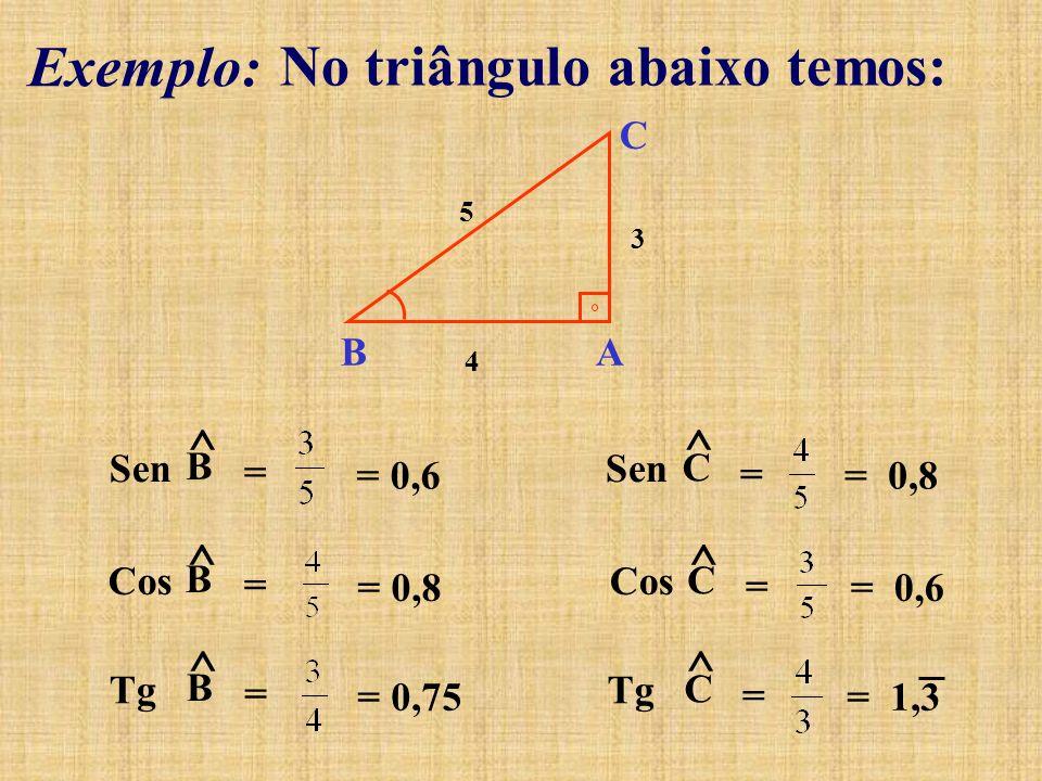 Exemplo: No triângulo abaixo temos: Sen ^ B = = 0,6= 0,8 ^ C = Sen ^ B = Cos = 0,8= 0,6 ^ C = Cos ^ B = Tg = 0,75 ^ C = Tg = 1,3 B C A 4 3 5