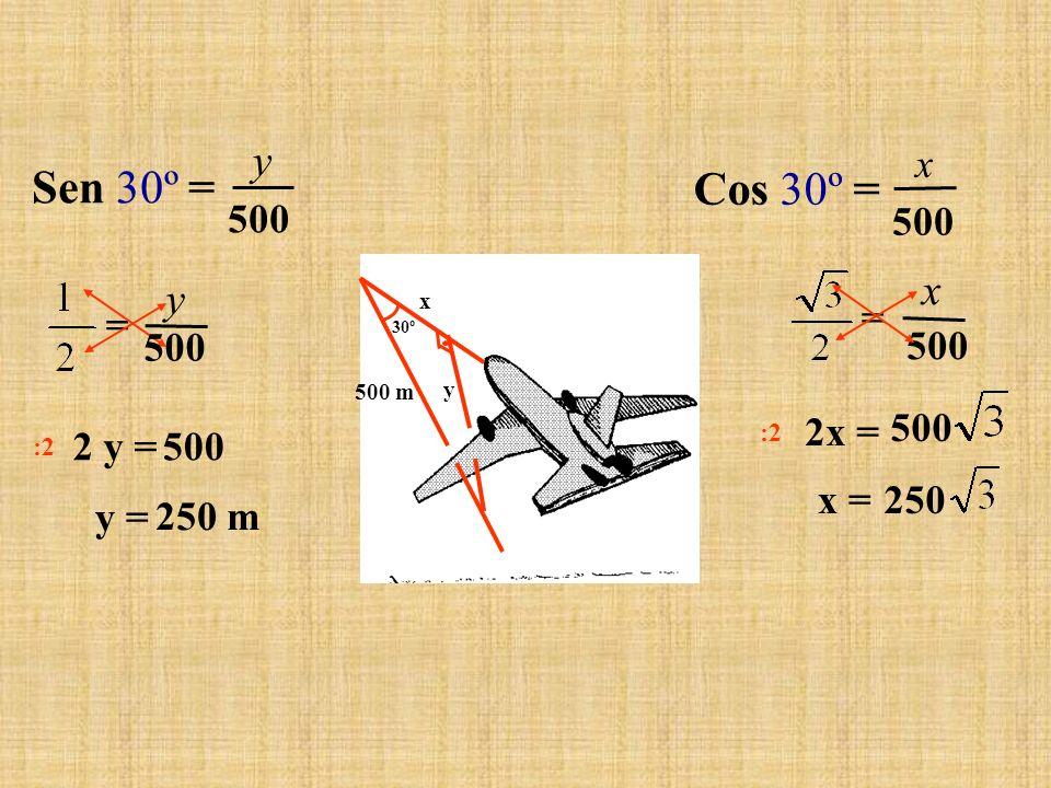 Sen 30º = = 2 y = y = Cos 30º = = 2x = x = 500 250 m 30º y 500 m x 500 x x :2 250 500 y y