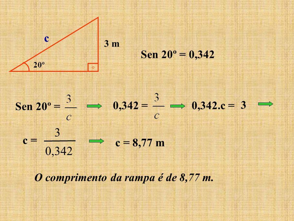 c = c = 8,77 m Sen 20º = 0,342 =0,342.c = O comprimento da rampa é de 8,77 m. 20º 3 m c Sen 20º = 0,342 3 0,342 3