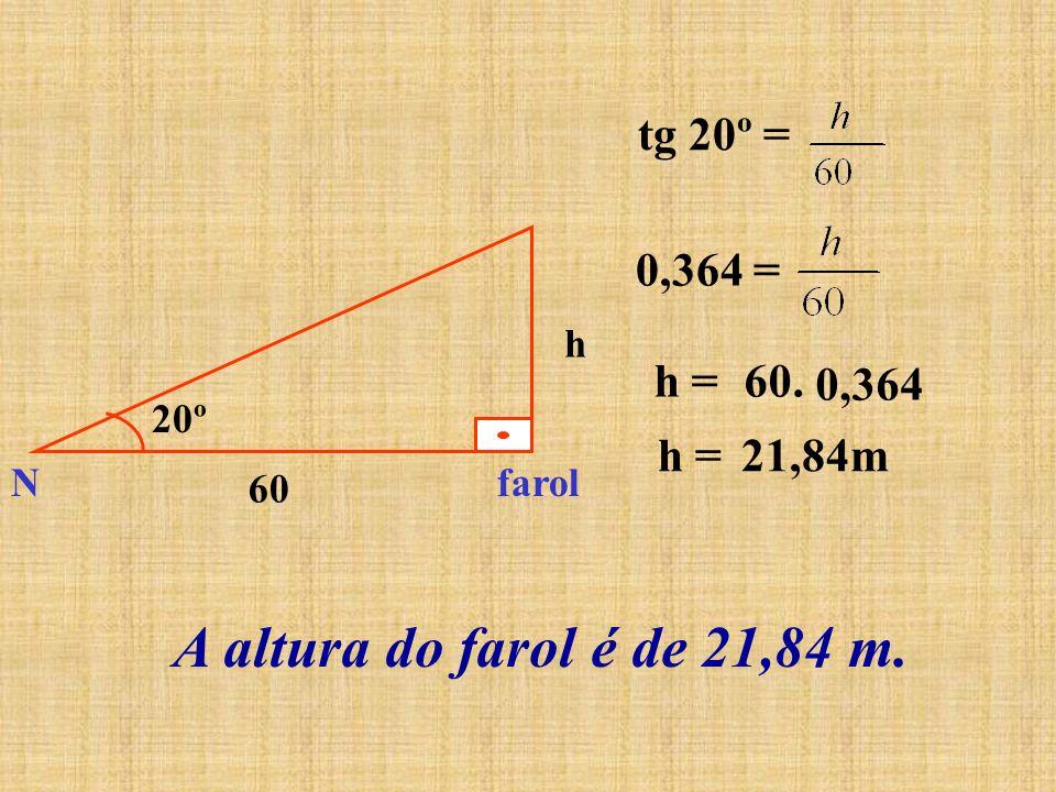tg 20º = 0,364 = A altura do farol é de 21,84 m. Nfarol 60 h 20º h =60. 0,364 h =21,84m
