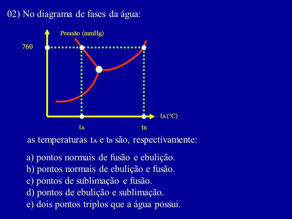02) No diagrama de fases da água: 760 tAtA tBtB Pressão (mmHg) t A (°C) as temperaturas t A e t B são, respectivamente: a) pontos normais de fusão e e