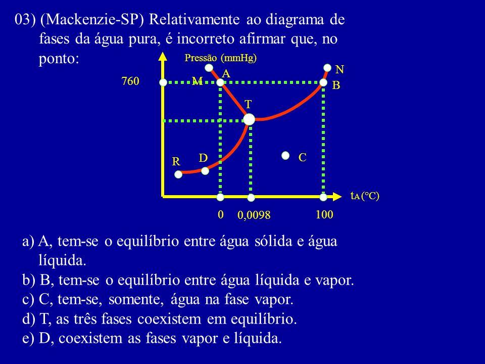 03) (Mackenzie-SP) Relativamente ao diagrama de fases da água pura, é incorreto afirmar que, no ponto: 760 0 100 Pressão (mmHg) t A (°C) 0,0098 D T C