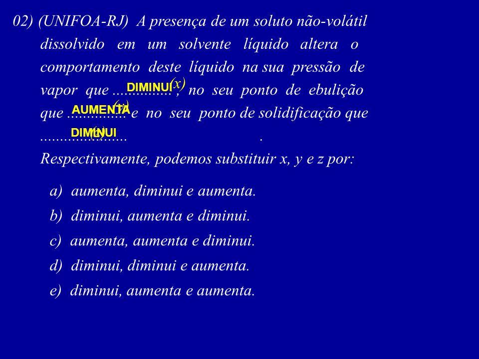 02) (UNIFOA-RJ) A presença de um soluto não-volátil dissolvido em um solvente líquido altera o comportamento deste líquido na sua pressão de vapor que