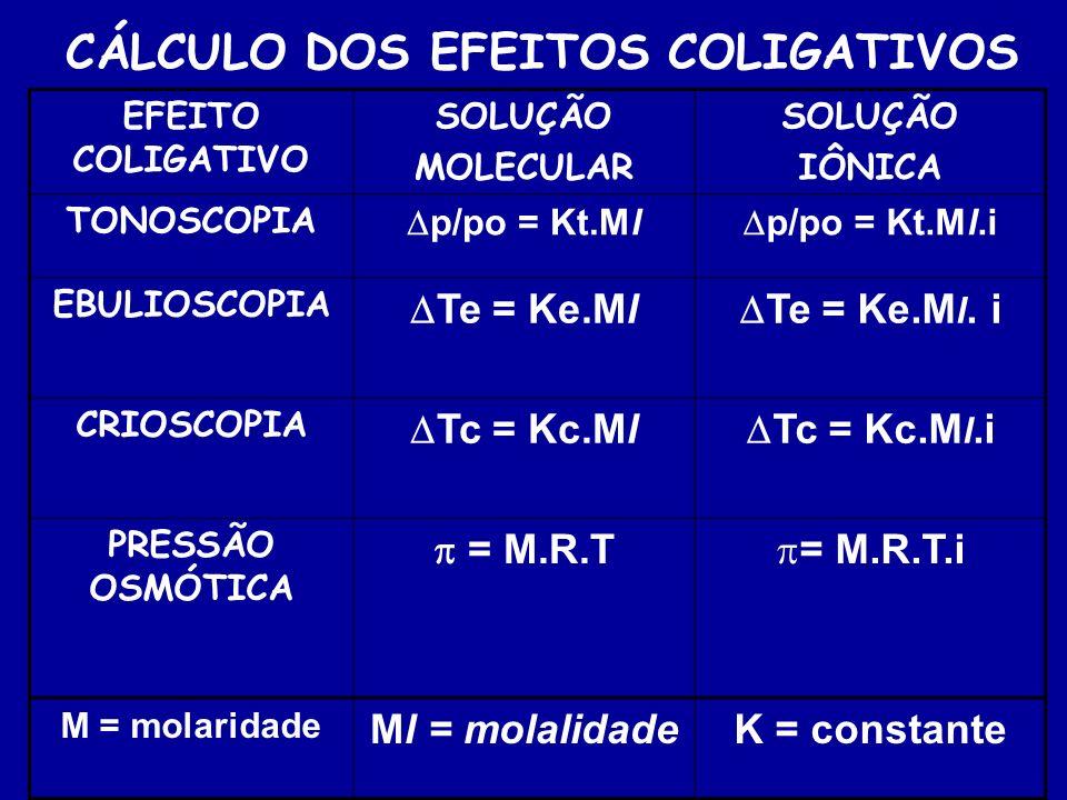 CÁLCULO DOS EFEITOS COLIGATIVOS EFEITO COLIGATIVO SOLUÇÃO MOLECULAR SOLUÇÃO IÔNICA TONOSCOPIA p/po = Kt.Ml p/po = Kt.Ml.i EBULIOSCOPIA Te = Ke.Ml Te =