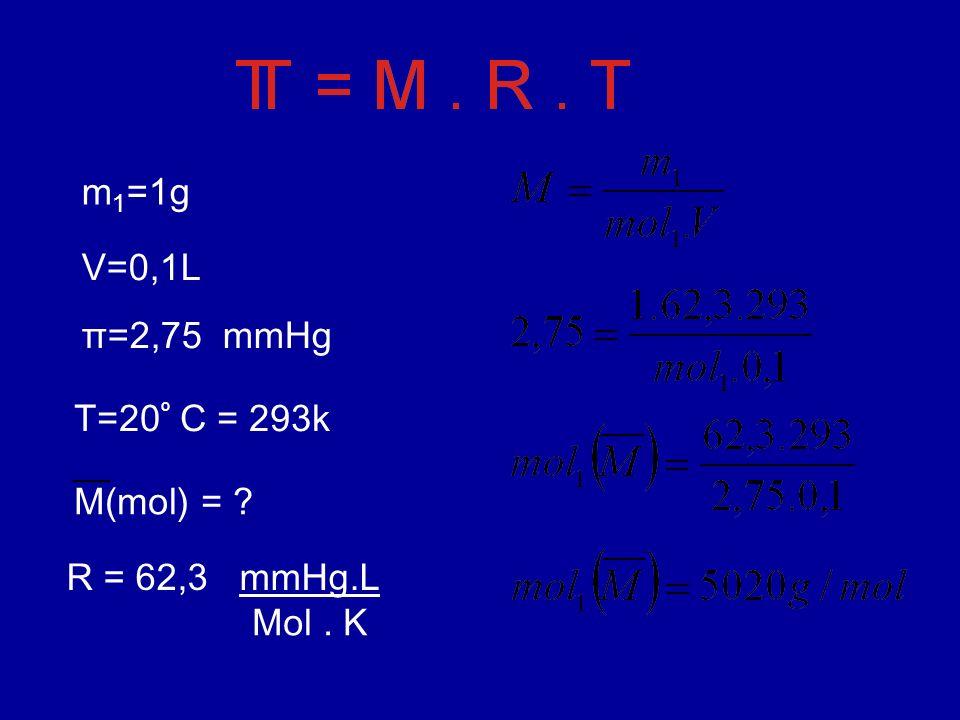 m 1 =1g V=0,1L π=2,75 mmHg T=20 º C = 293k M(mol) = ? R = 62,3 mmHg.L Mol. K