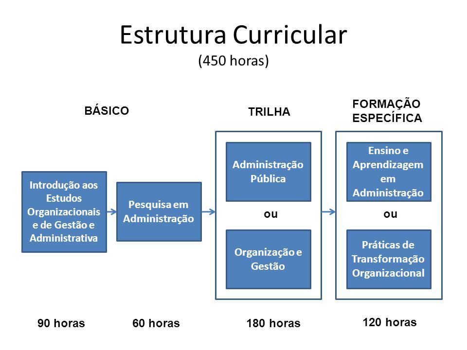Estrutura Curricular (450 horas) Introdução aos Estudos Organizacionais e de Gestão e Administrativa Pesquisa em Administração Administração Pública O