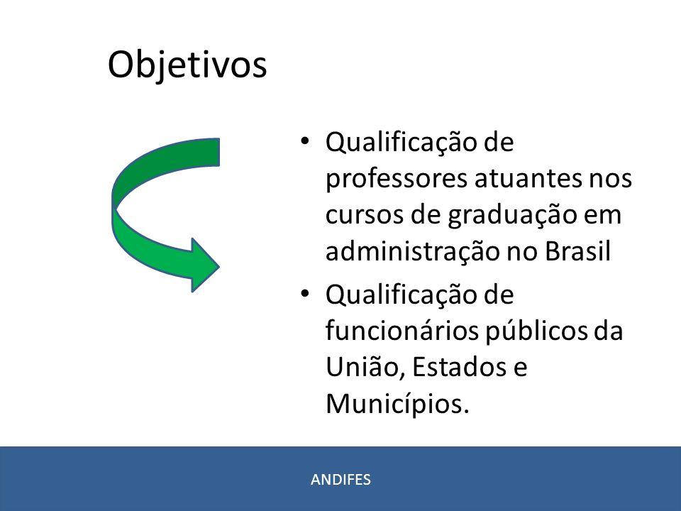 Objetivos Qualificação de professores atuantes nos cursos de graduação em administração no Brasil Qualificação de funcionários públicos da União, Esta