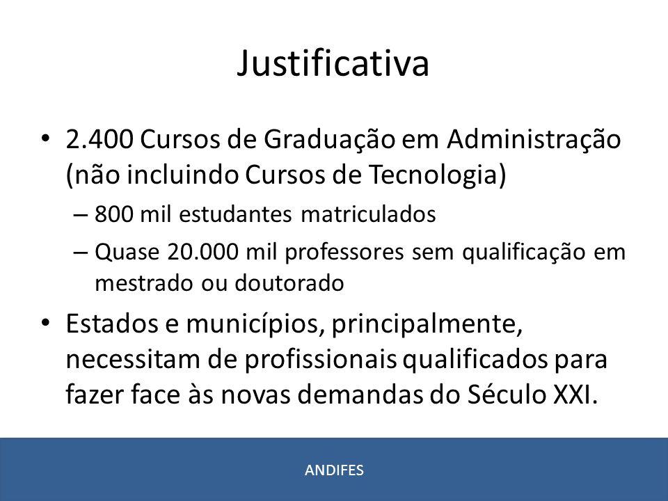 Justificativa 2.400 Cursos de Graduação em Administração (não incluindo Cursos de Tecnologia) – 800 mil estudantes matriculados – Quase 20.000 mil pro
