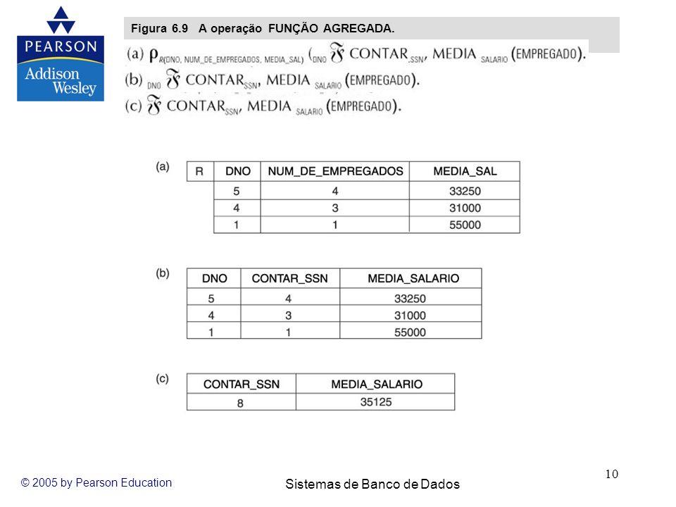 Sistemas de Banco de Dados © 2005 by Pearson Education 10 Figura 6.9 A operação FUNÇÃO AGREGADA.
