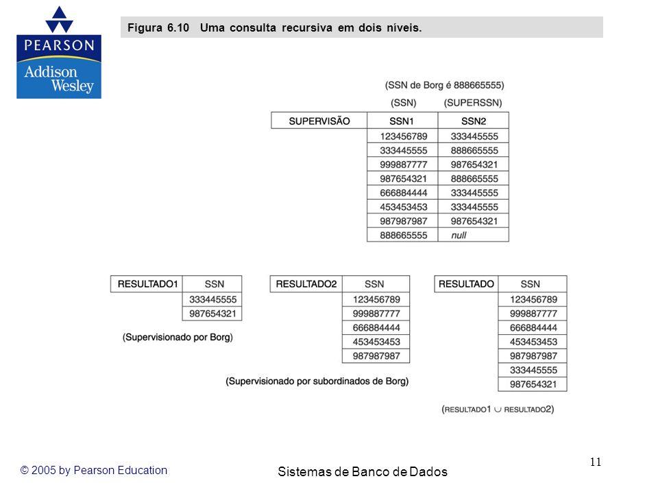Sistemas de Banco de Dados © 2005 by Pearson Education 11 Figura 6.10 Uma consulta recursiva em dois níveis.