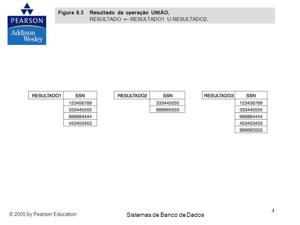 Sistemas de Banco de Dados © 2005 by Pearson Education 4 Figura 6.3 Resultado da operação UNIÃO, RESULTADO RESULTADO1 U RESULTADO2.