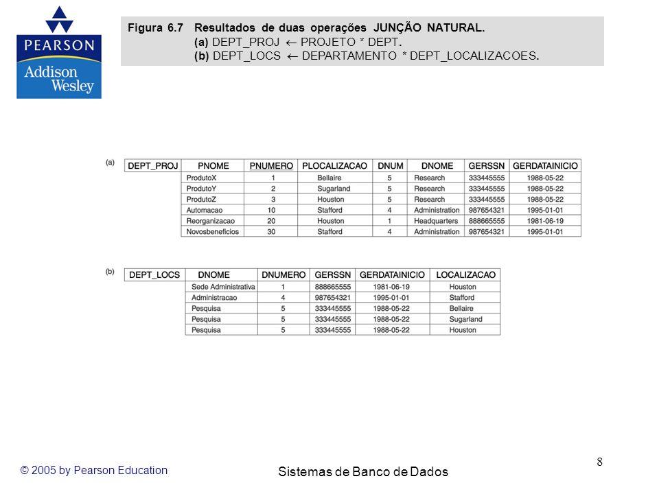Sistemas de Banco de Dados © 2005 by Pearson Education 8 Figura 6.7 Resultados de duas operações JUNÇÃO NATURAL. (a) DEPT_PROJ PROJETO * DEPT. (b) DEP