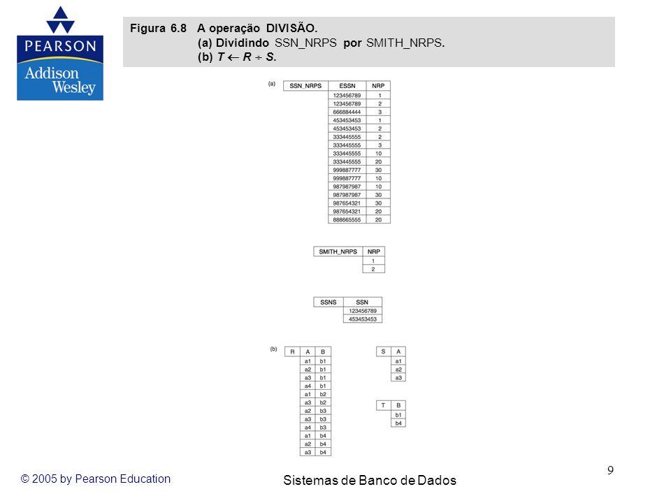 Sistemas de Banco de Dados © 2005 by Pearson Education 9 Figura 6.8 A operação DIVISÃO. (a) Dividindo SSN_NRPS por SMITH_NRPS. (b) T R S.