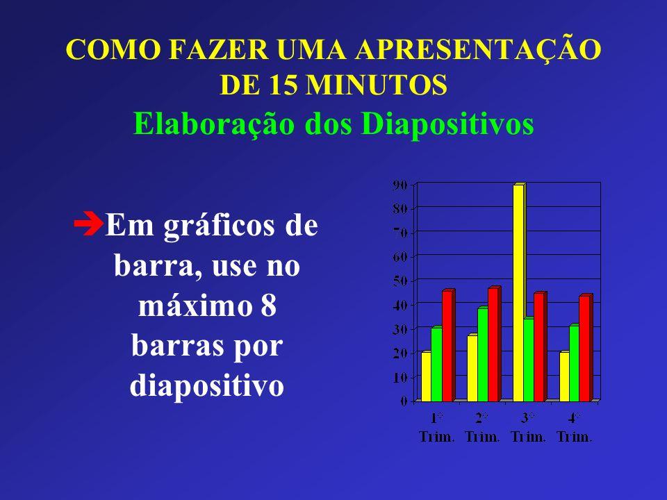 COMO FAZER UMA APRESENTAÇÃO DE 15 MINUTOS Elaboração dos Diapositivos è Em gráficos de barra, use no máximo 8 barras por diapositivo