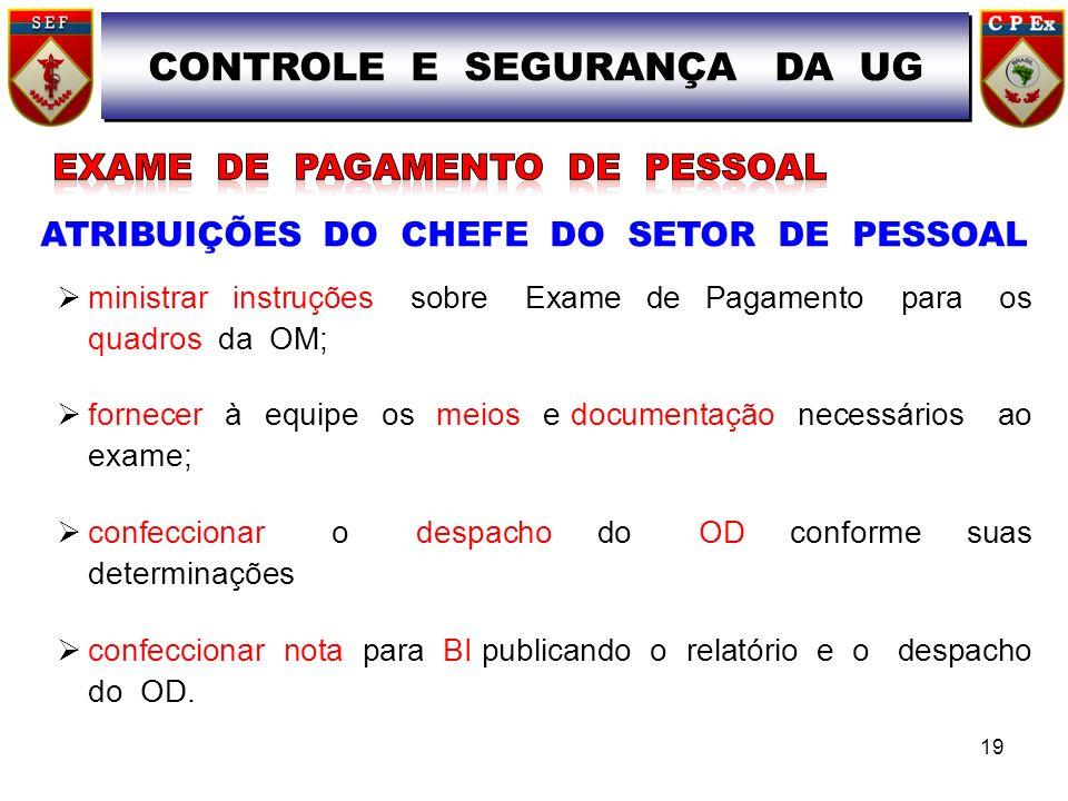 ATRIBUIÇÕES DO CHEFE DO SETOR DE PESSOAL ministrar instruções sobre Exame de Pagamento para os quadros da OM; fornecer à equipe os meios e documentaçã