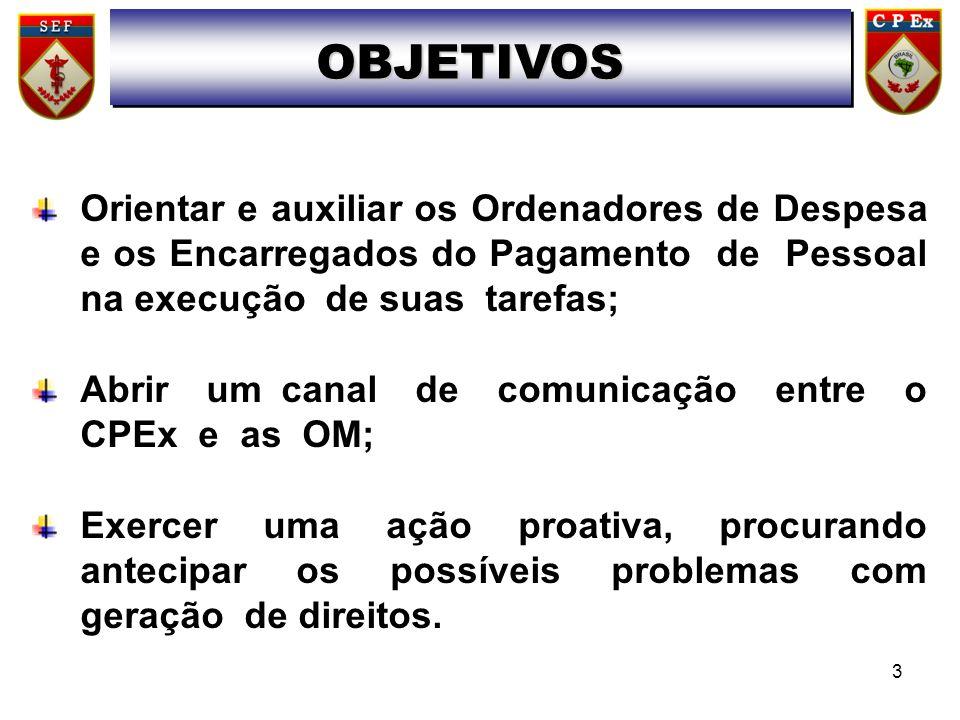 MISSÃOOUVIDORIA SISTEMA DE PAGAMENTO DE PESSOAL EXECUÇÃO FINANCEIRA CARACTERÍSTICAS DA ATIVIDADE DE PAGAMENTO FLUXO DE PAGAMENTO SIAPPES CRONOGRAMA ATIVIDADE DE PAGAMENTO NAS UG CONTROLE E SEGURANÇA DAS UG ORIENTAÇÕESCONSIGNAÇÕES NOVO SISTEMA DE PAGAMENTO DE PESSOAL (SIPPES) CONCLUSÃO SUMÁRIO 4