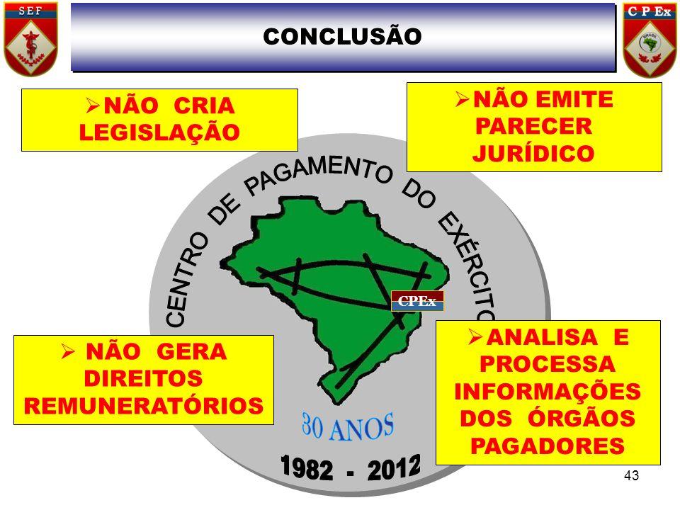 CPEx NÃO EMITE PARECER JURÍDICO NÃO GERA DIREITOS REMUNERATÓRIOS CONCLUSÃO NÃO CRIA LEGISLAÇÃO ANALISA E PROCESSA INFORMAÇÕES DOS ÓRGÃOS PAGADORES 43