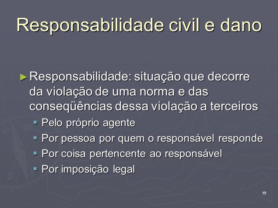19 Responsabilidade civil e dano Responsabilidade: situação que decorre da violação de uma norma e das conseqüências dessa violação a terceiros Respon