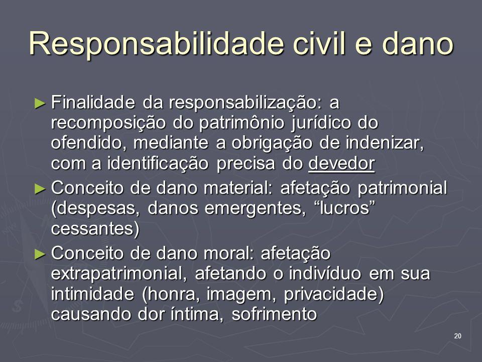 20 Responsabilidade civil e dano Finalidade da responsabilização: a recomposição do patrimônio jurídico do ofendido, mediante a obrigação de indenizar