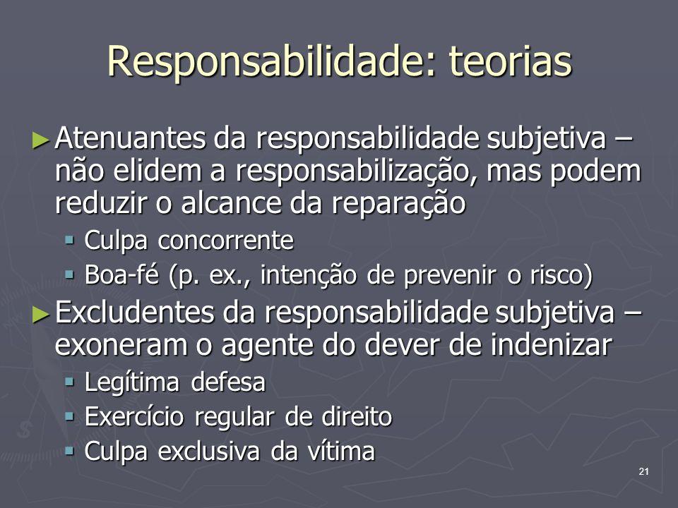 21 Responsabilidade: teorias Atenuantes da responsabilidade subjetiva – não elidem a responsabilização, mas podem reduzir o alcance da reparação Atenu