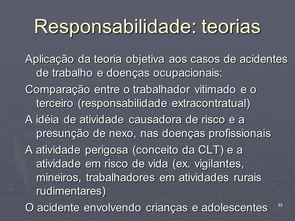 23 Responsabilidade: teorias Aplicação da teoria objetiva aos casos de acidentes de trabalho e doenças ocupacionais: Comparação entre o trabalhador vi