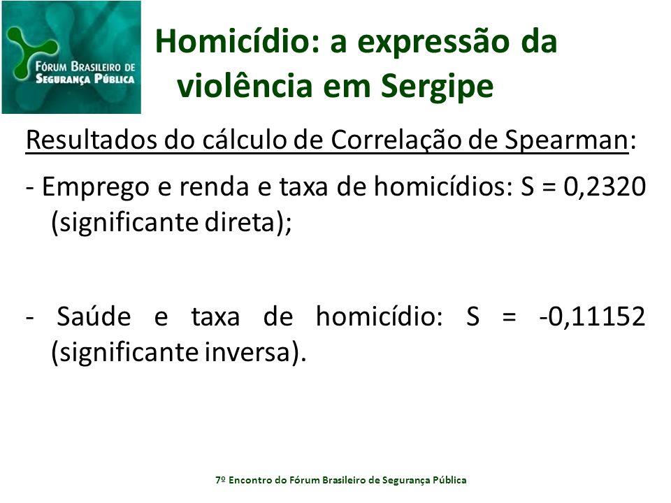 Homicídio: a expressão da violência em Sergipe Resultados do cálculo de Correlação de Spearman: - Emprego e renda e taxa de homicídios: S = 0,2320 (si