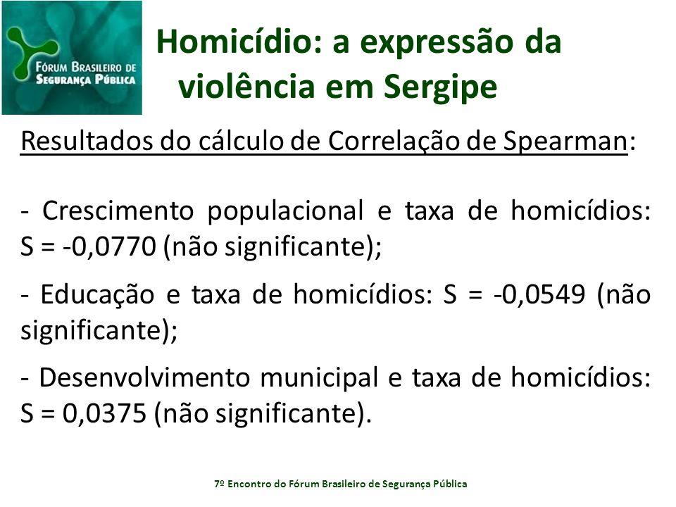 Homicídio: a expressão da violência em Sergipe Resultados do cálculo de Correlação de Spearman: - Crescimento populacional e taxa de homicídios: S = -