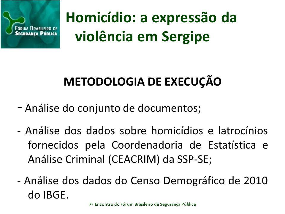 Homicídio: a expressão da violência em Sergipe METODOLOGIA DE EXECUÇÃO - Análise do conjunto de documentos; - Análise dos dados sobre homicídios e lat